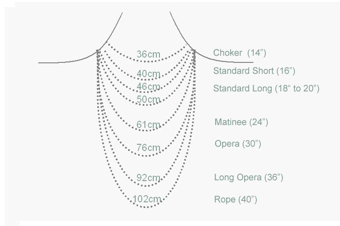 Determine Your Necklace Length